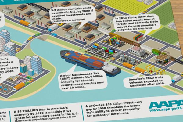 AAPA Infographic Thumbnail